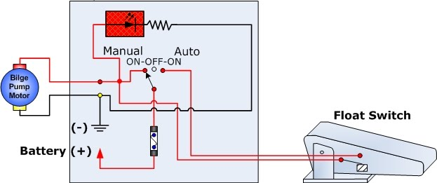 Bilge Pump Electical rule float switch wiring diagram rule bilge pump float switch Simple Relay Switch Wiring Diagram at mifinder.co