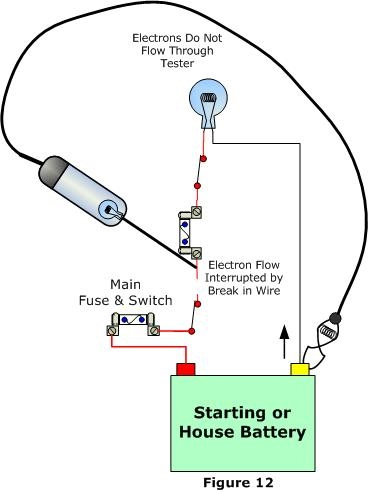 102 electrical systems trouble shooting anything and everything if not then you must work your way toward the batter until you the break and repair it you can similarly test the other red wires
