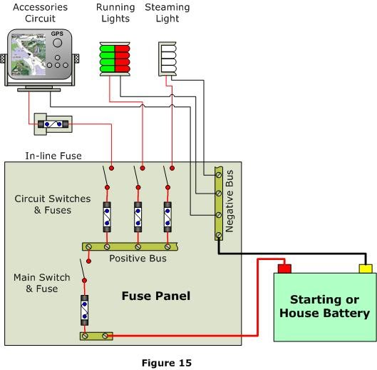 esFig 15 102 electrical systems trouble shooting anything and everything masthead light wiring diagram at bayanpartner.co