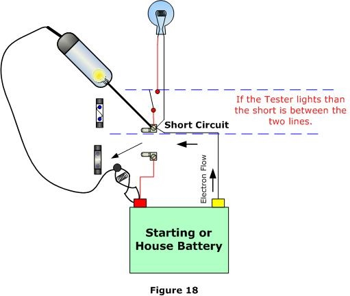 102 electrical systems trouble shooting anything and everything rh catalina22experiment com Automotive Short Circuit Finder Automotive Short Circuit Finder