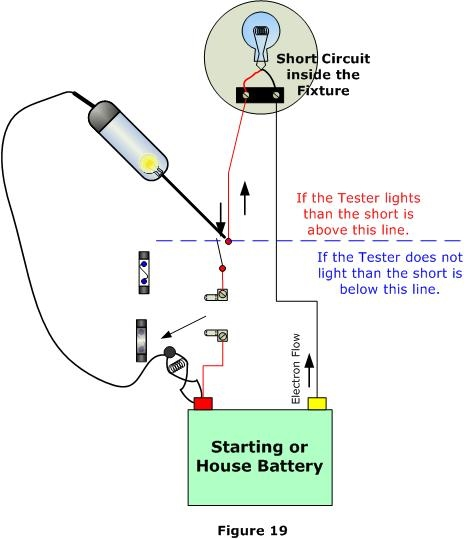 102 Electrical Systems Trouble Shooting - Anything and Everything ...